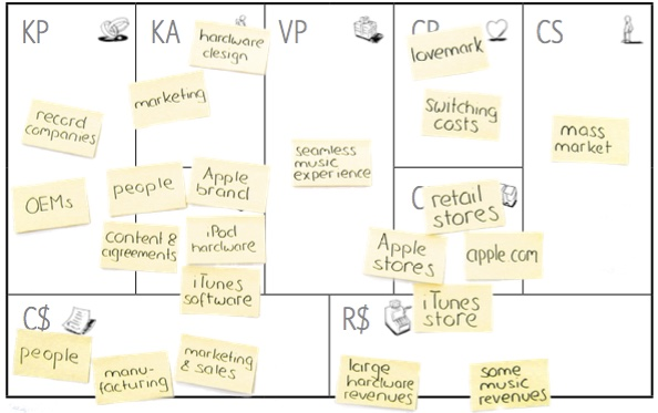 business-model-caneva-5