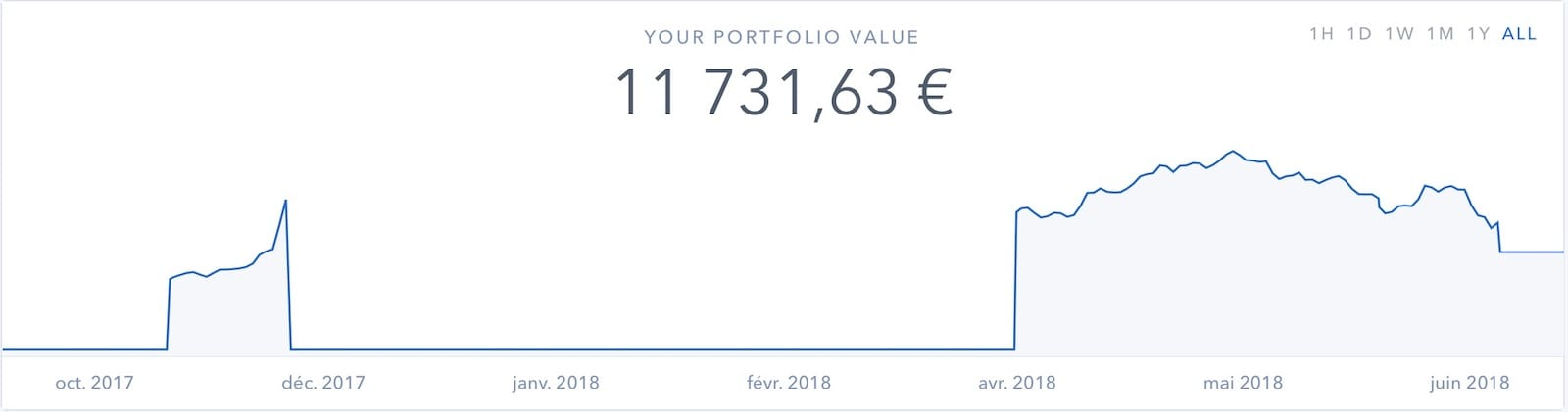 052-le-bitcoin-mon-experience-2